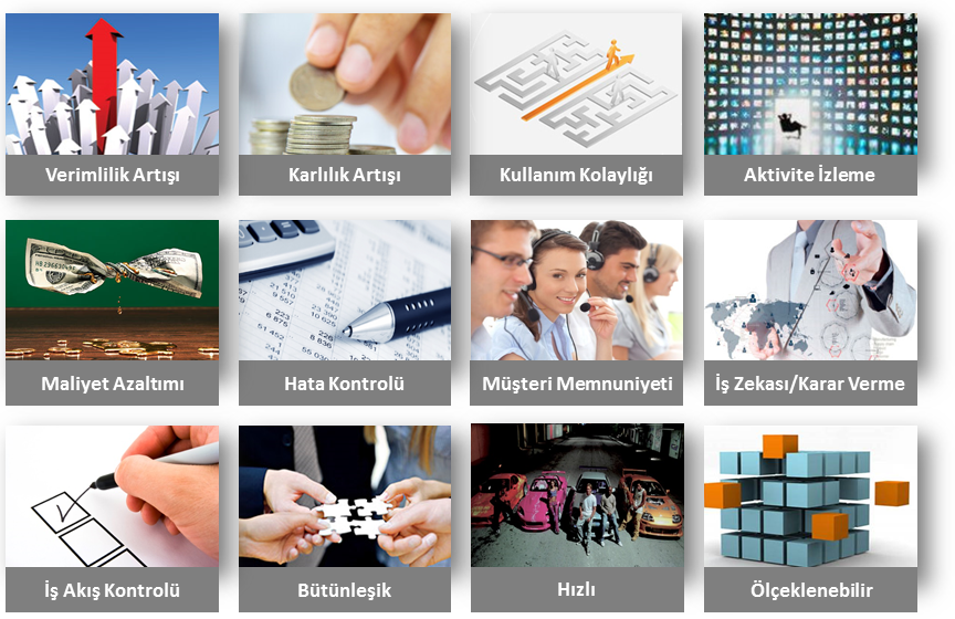 Lojistik Programı, Lojistik Programları, Lojistik Sektörü, Lojistik Yazılımı